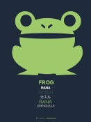 NAXART Studio - Green Frog Multilingual Poster